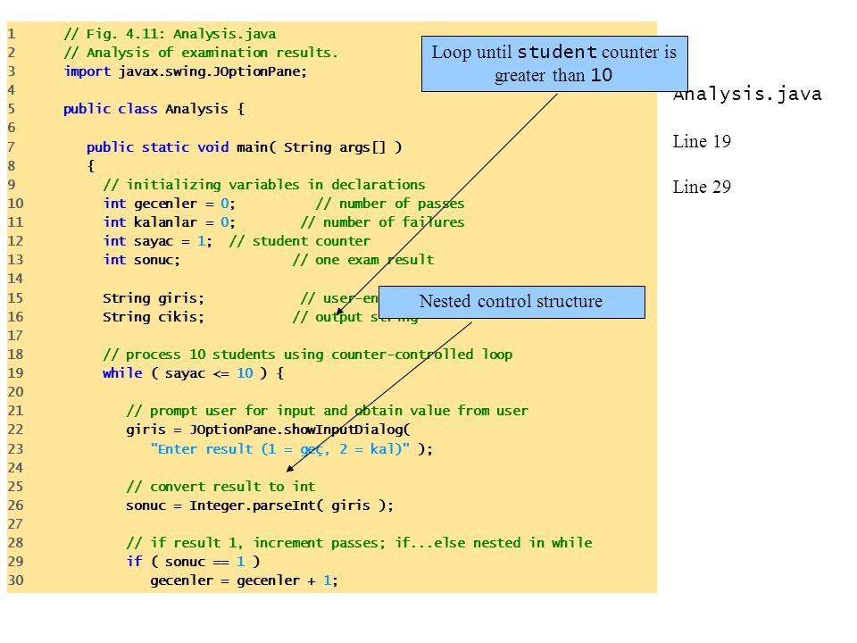Analysis.java Line 19 Line 29 1 // Fig. 4.11: Analysis.java 2 // Analysis of examination results.