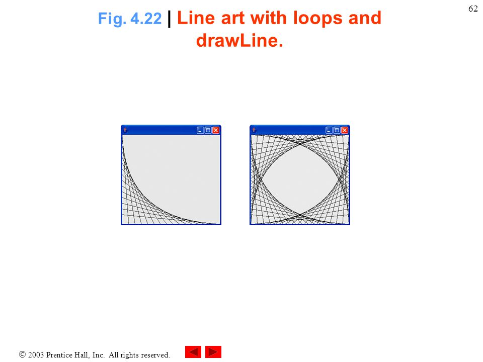 2003 Prentice Hall, Inc. All rights reserved. 62 Fig. 4.22 | Line art with loops and drawLine.