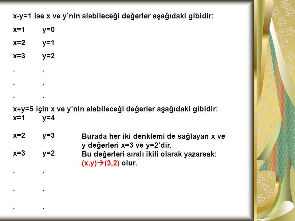 x-y=1 ise x ve y'nin alabileceği değerler aşağıdaki gibidir: x=1y=0 x=2y=1 x=3y=2...... x+y=5 için x ve y'nin alabileceği değerler aşağıdaki gibidir: