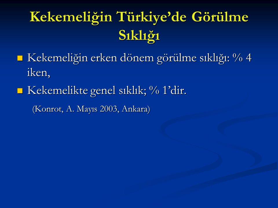 Kekemeliğin Türkiye'de Görülme Sıklığı Kekemeliğin erken dönem görülme sıklığı: % 4 iken, Kekemeliğin erken dönem görülme sıklığı: % 4 iken, Kekemelik