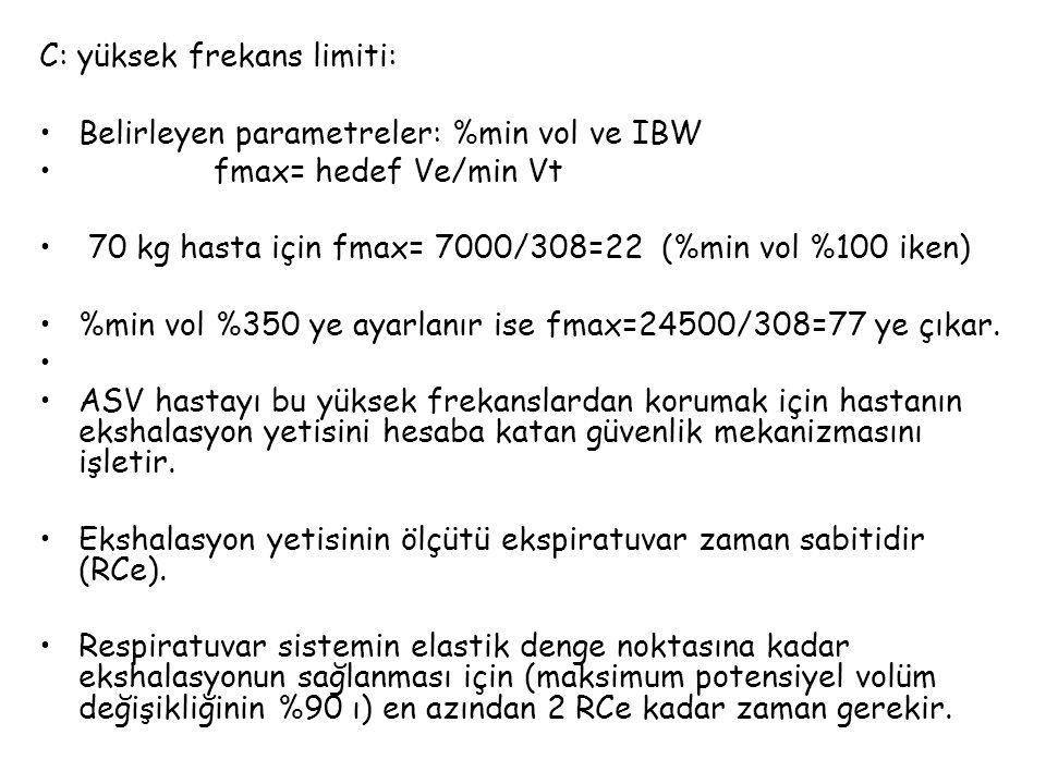 C: yüksek frekans limiti: Belirleyen parametreler: %min vol ve IBW fmax= hedef Ve/min Vt 70 kg hasta için fmax= 7000/308=22 (%min vol %100 iken) %min