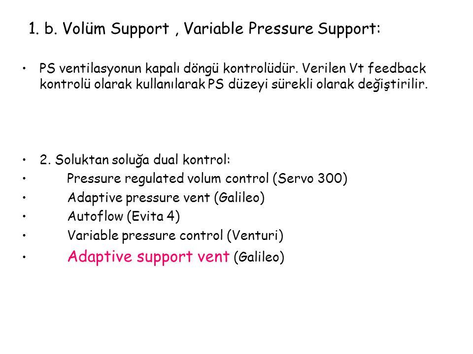 1. b. Volüm Support, Variable Pressure Support: PS ventilasyonun kapalı döngü kontrolüdür. Verilen Vt feedback kontrolü olarak kullanılarak PS düzeyi