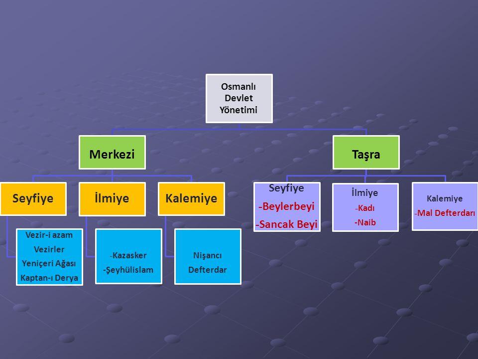 Askeri Sınıf: Yönetenler Seyfiye -Vezir-i azam -Vezirler Kaptan-ı Derya -Yeniçeri Ağası Kalemiye - Defterdar - Nişancı İlmiye - Kazasker - Şeyhülislam