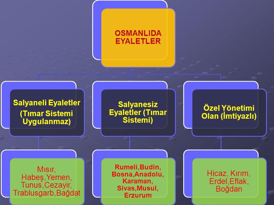 Osmanlı Devleti Taşra Yönetim Birimleri KÖY KÖY KETHÜDASI NAHİYE NAİBKAZAKADISANCAKSANCAK BEYİEYALETBEYLERBEYİ