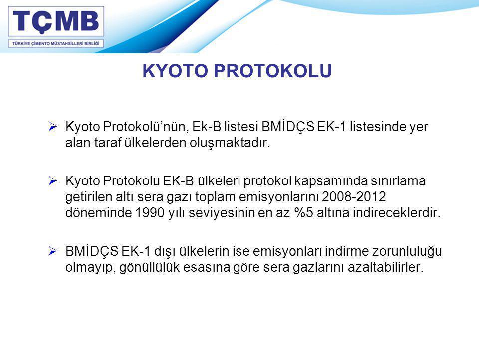 KYOTO PROTOKOLU  Kyoto Protokolü'nün, Ek-B listesi BMİDÇS EK-1 listesinde yer alan taraf ülkelerden oluşmaktadır.  Kyoto Protokolu EK-B ülkeleri pro