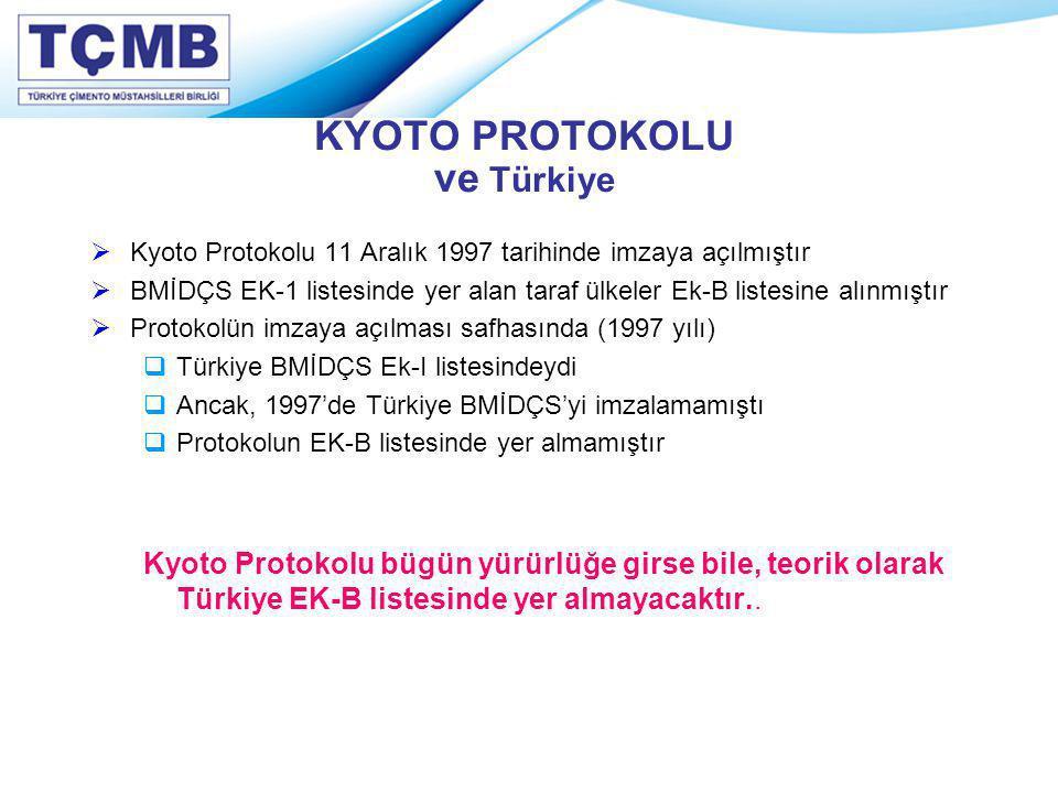 KYOTO PROTOKOLU ve Türkiye  Kyoto Protokolu 11 Aralık 1997 tarihinde imzaya açılmıştır  BMİDÇS EK-1 listesinde yer alan taraf ülkeler Ek-B listesine