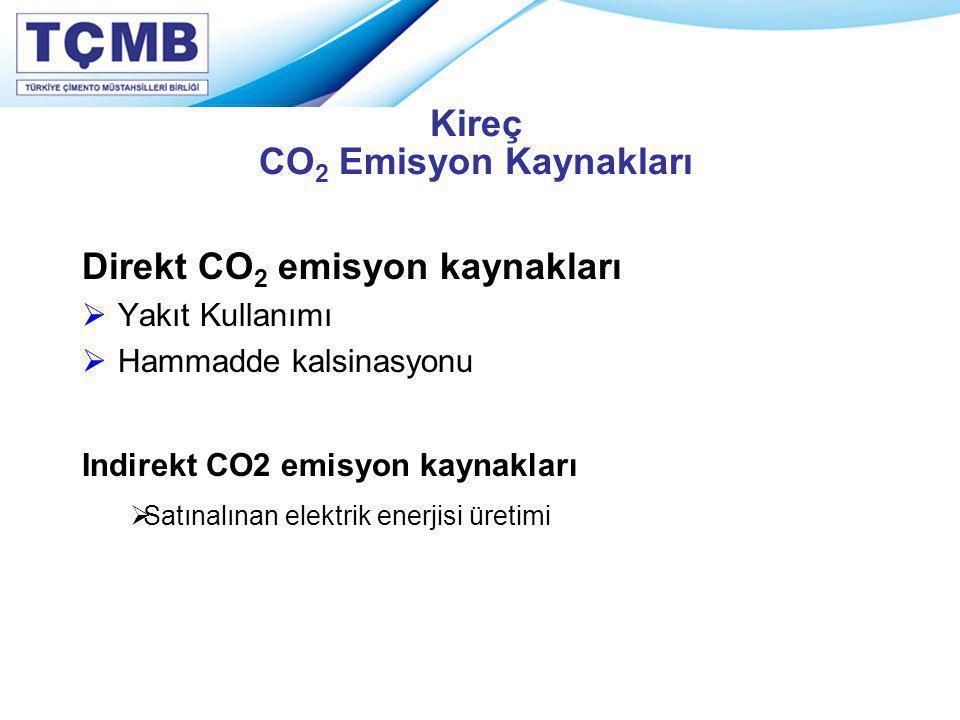 Kireç CO 2 Emisyon Kaynakları Direkt CO 2 emisyon kaynakları  Yakıt Kullanımı  Hammadde kalsinasyonu Indirekt CO2 emisyon kaynakları  Satınalınan e