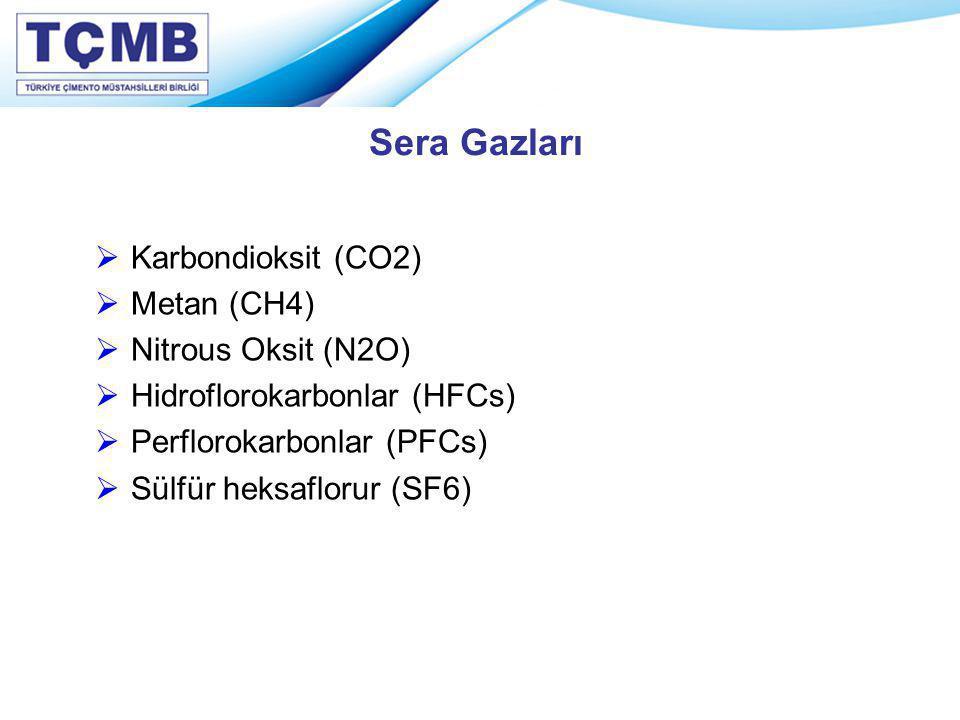 Sera Gazları  Karbondioksit (CO2)  Metan (CH4)  Nitrous Oksit (N2O)  Hidroflorokarbonlar (HFCs)  Perflorokarbonlar (PFCs)  Sülfür heksaflorur (S