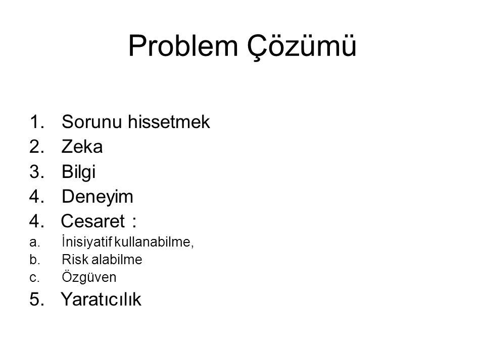 Problem Çözümü 1.Sorunu hissetmek 2.Zeka 3.Bilgi 4.Deneyim 4. Cesaret : a.İnisiyatif kullanabilme, b.Risk alabilme c.Özgüven 5. Yaratıcılık