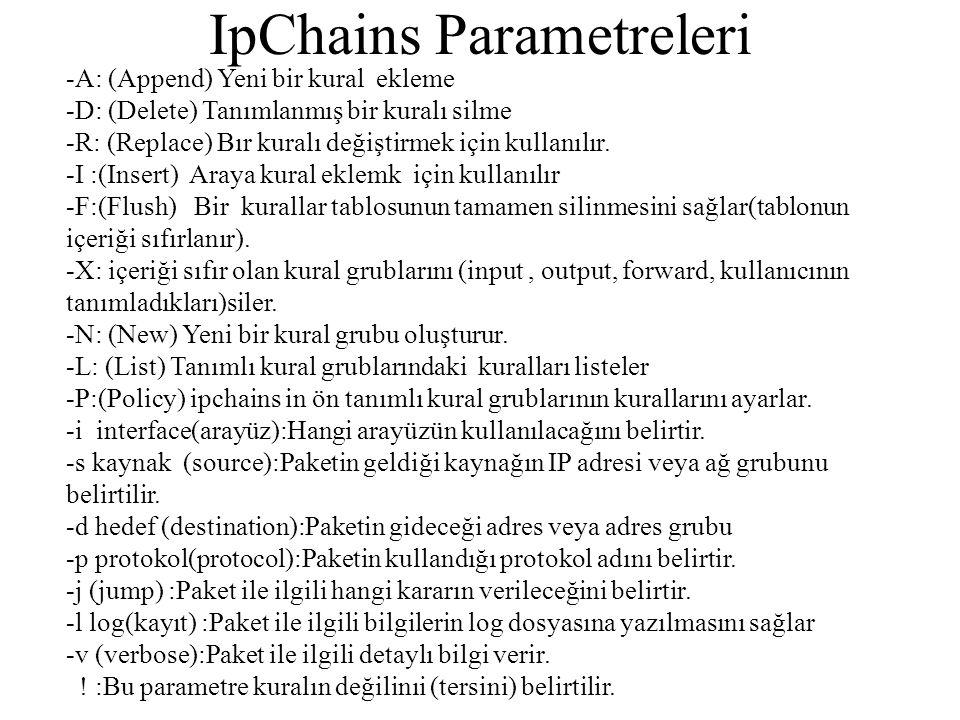 IpChains Parametreleri -A: (Append) Yeni bir kural ekleme -D: (Delete) Tanımlanmış bir kuralı silme -R: (Replace) Bır kuralı değiştirmek için kullanılır.