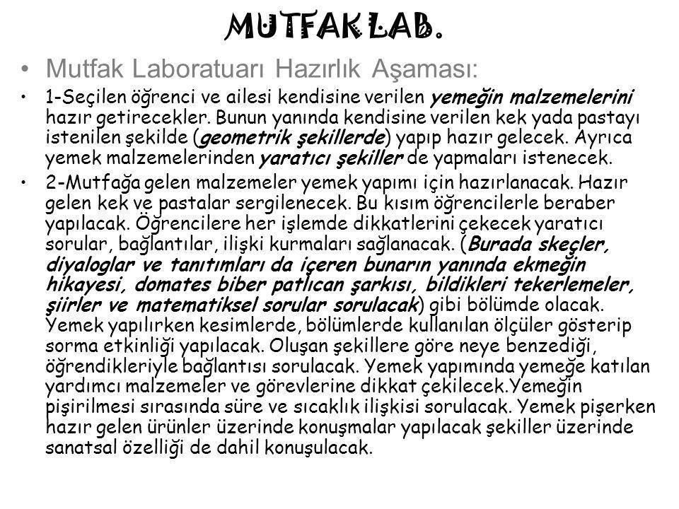 MUTFAK LAB.