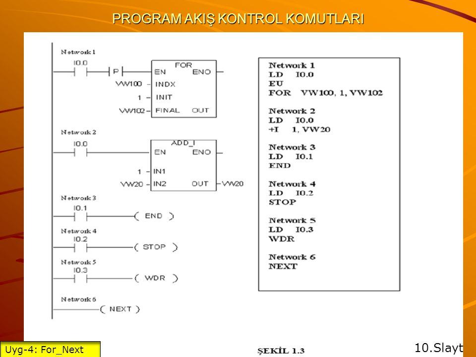 Stop komutu dona-nımsal veya bizim belirlediğimiz şartla işletilir. WDR komutu saykıl süresi S7-200 için 350 ms yi aşarsa programın ortasına bir yere