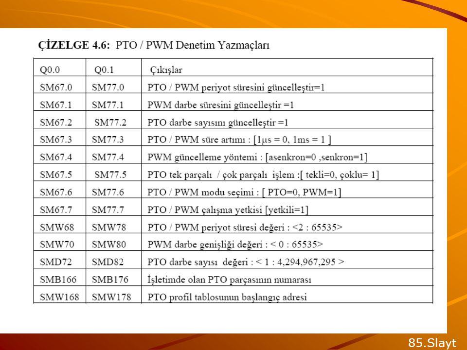 PLS komutu, belirli SM alanında yazılı bilgileri okur ve PTO/PWM üreteçlerini buna göre programlar. SMB67, PTO0 veya PWM0'a kumanda eder ve SMB77, PTO