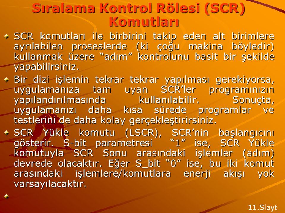 PROGRAM AKIŞ KONTROL KOMUTLARI 10.Slayt Uyg-4: For_Next