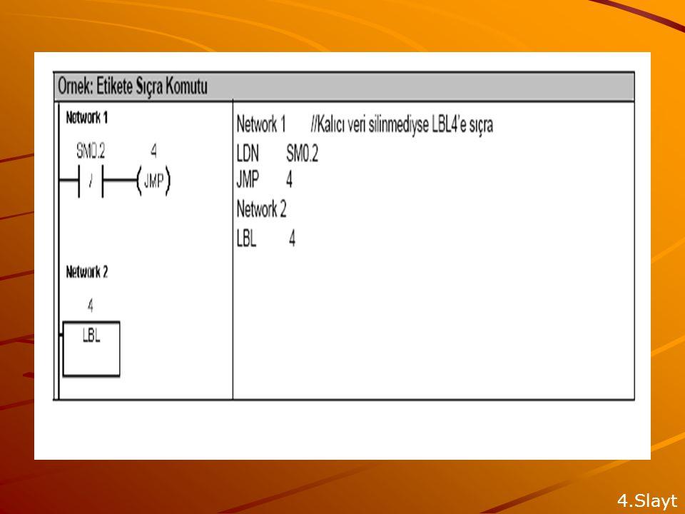 Örnek-1 I0.0 ile işlemin sonucu X=(2460/24)*(3564/12)+1234 I0.1 ile işlemin sonucu Y=(234,45+23,321)/(235,48-34,6) Y=(234,45+23,321)/(235,48-34,6) 33.Slayt Uyg-12: MAT_ORN_1