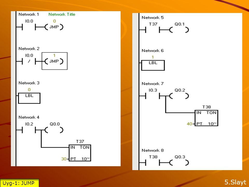 Hızlı Sayıcı Örnek 1 HSC0 hızlı sayıcısı şu şekilde çalışması istenmektedir: Hızlı sayıcı girişten gelen palsleri ileri yönde 10 'a kadar sayacak,anlık değeri ayar değerine eriştiğinde kesme işlemi gerçekleşecek.