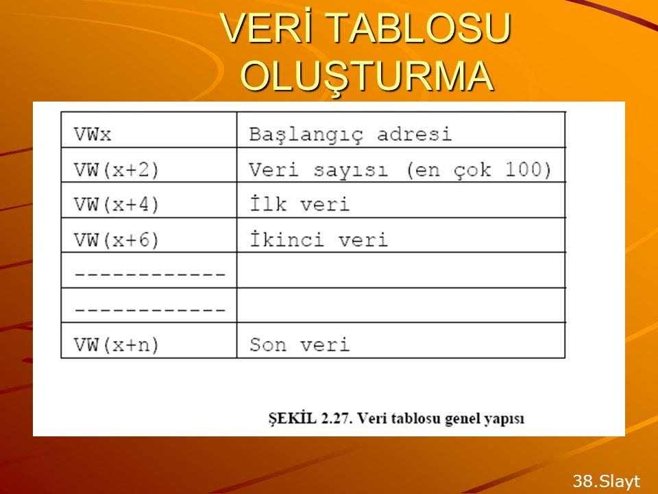 KAREKÖK ALMA VE DOLDURMA KOMUTU 37.Slayt Uyg-14:FILL_N