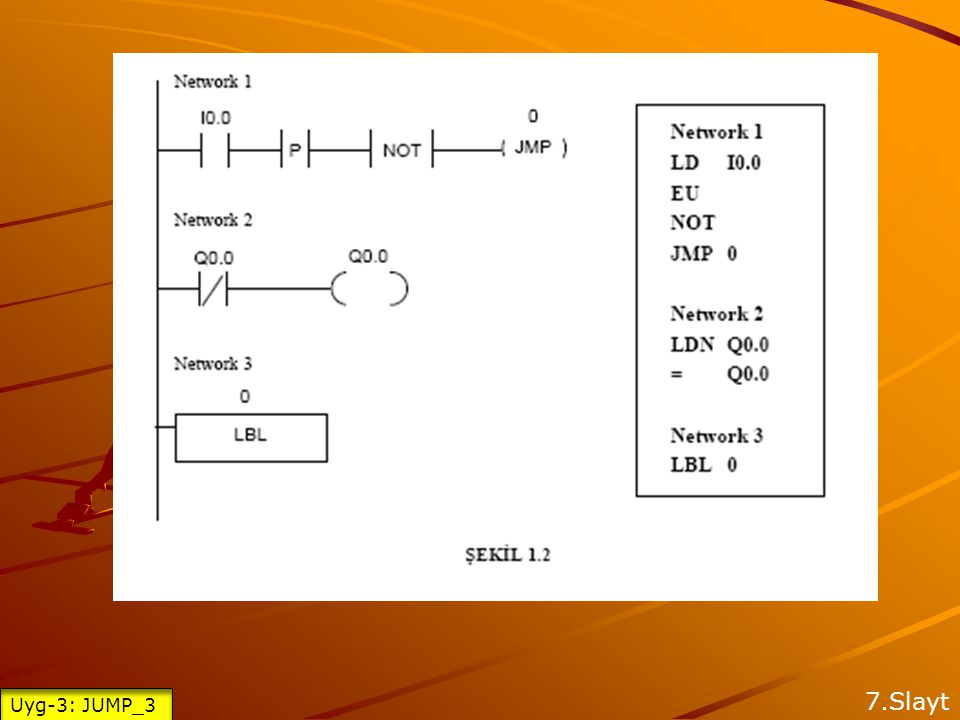 ATLAMA KOMUTU Uyg-2: JUMP_2 6.Slayt