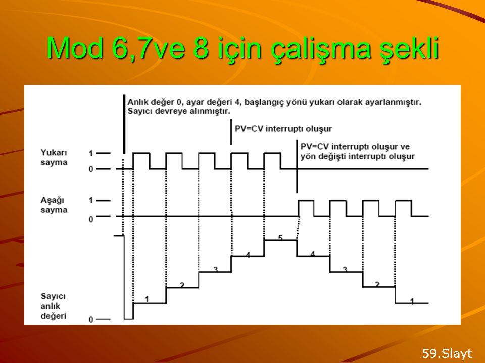 Mod 3, 4 veya 5 için Çalışma Örneği 58.Slayt