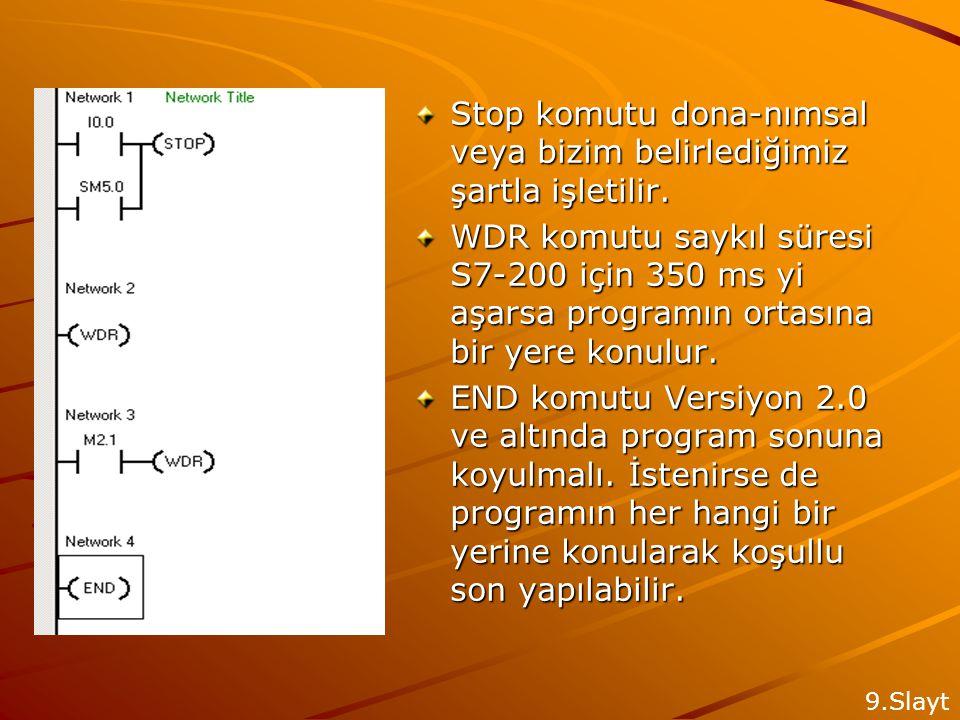 SIRALAMA ROLELERİ ÖRNEK PROGRAMI SM0.0 19.Slayt Uyg-5: SCR1