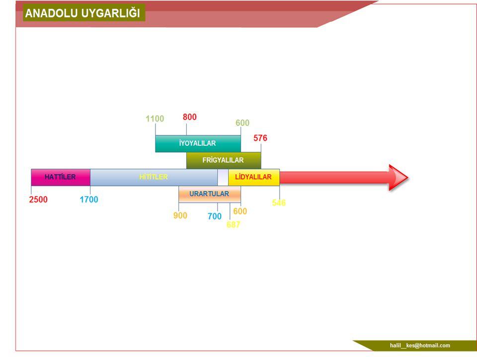A) I, II B) II, III C) I, II, IV D) I, II, III, IV SBS 2009 Bu bilgiye göre Lidyalılarla ilgili olarak; I- Tarım başlıca geçim kaynaklarından biridir.