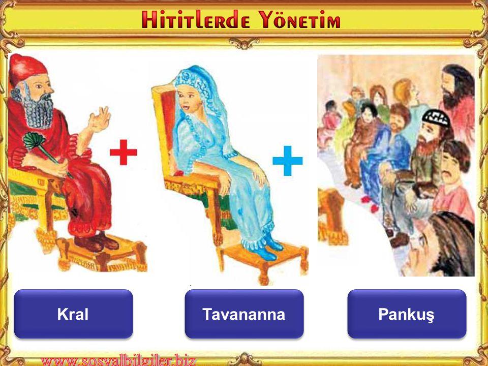 A) Urartular B) Hititler C) Lidyalılar D) Sümerler Mısırlılarla Kadeş Antlaşması'nı yapmışlardır.
