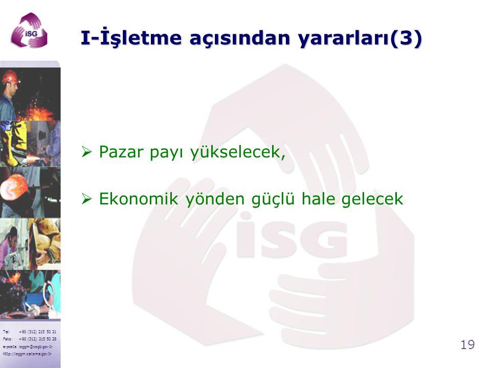 19 Tel: +90 (312) 215 50 21 Faks: +90 (312) 215 50 28 e-posta: isggm@csgb.gov.tr http://isggm.calisma.gov.tr I-İşletme açısından yararları(3)  Pazar