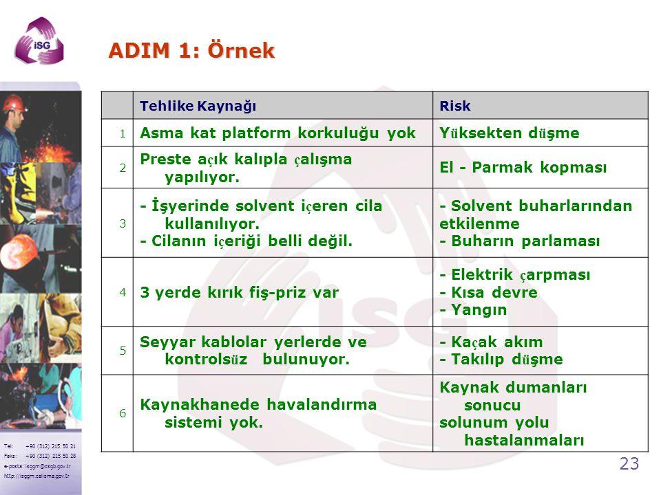23 Tel: +90 (312) 215 50 21 Faks: +90 (312) 215 50 28 e-posta: isggm@csgb.gov.tr http://isggm.calisma.gov.tr ADIM 1: Örnek Tehlike KaynağıRisk 1 Asma