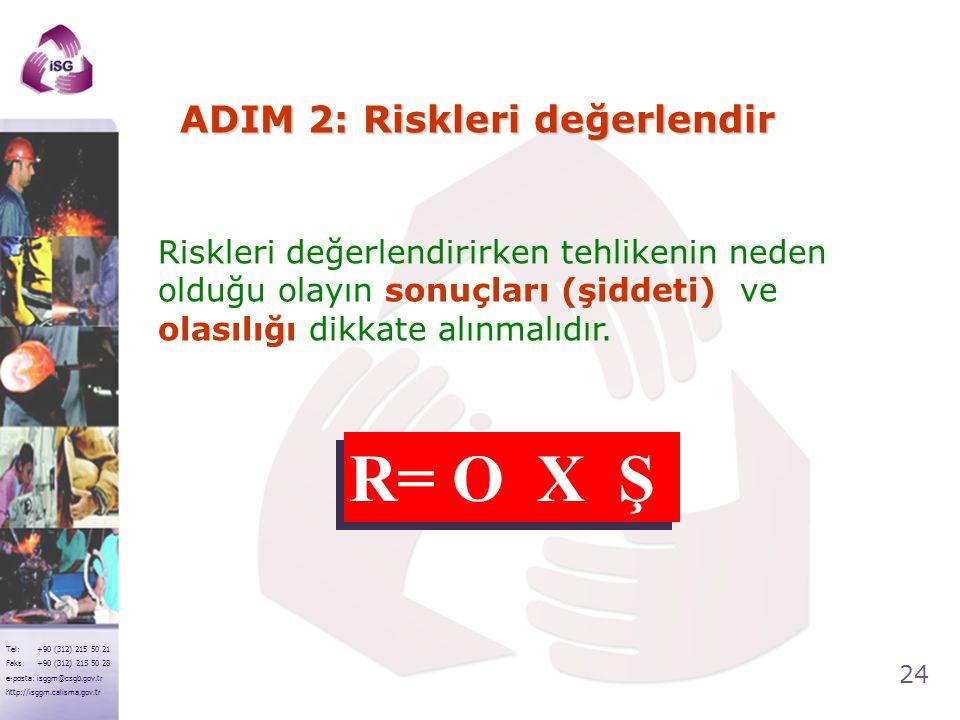 24 Tel: +90 (312) 215 50 21 Faks: +90 (312) 215 50 28 e-posta: isggm@csgb.gov.tr http://isggm.calisma.gov.tr ADIM 2: Riskleri değerlendir Riskleri değ