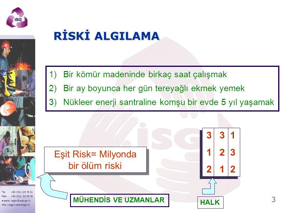 24 Tel: +90 (312) 215 50 21 Faks: +90 (312) 215 50 28 e-posta: isggm@csgb.gov.tr http://isggm.calisma.gov.tr ADIM 2: Riskleri değerlendir Riskleri değerlendirirken tehlikenin neden olduğu olayın sonuçları (şiddeti) ve olasılığı dikkate alınmalıdır.