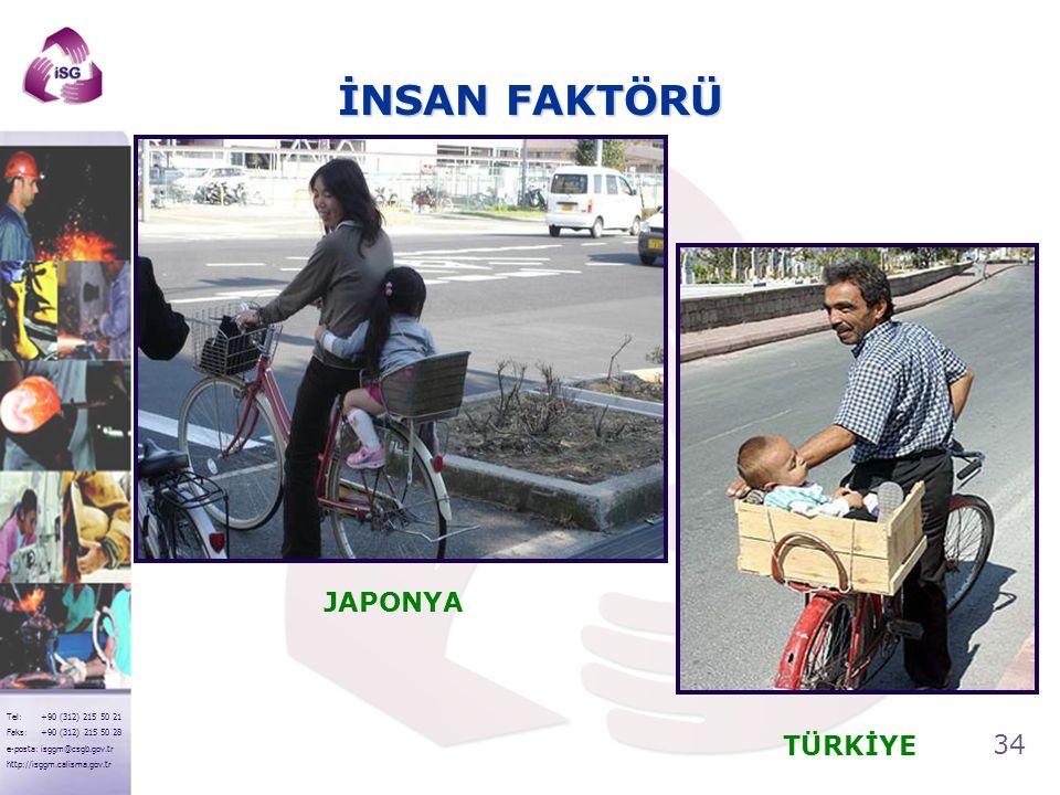 34 Tel: +90 (312) 215 50 21 Faks: +90 (312) 215 50 28 e-posta: isggm@csgb.gov.tr http://isggm.calisma.gov.tr İNSAN FAKTÖRÜ JAPONYA TÜRKİYE