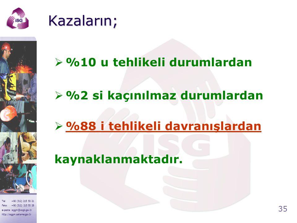 35 Tel: +90 (312) 215 50 21 Faks: +90 (312) 215 50 28 e-posta: isggm@csgb.gov.tr http://isggm.calisma.gov.tr Kazaların; Kazaların;  %10 u tehlikeli d