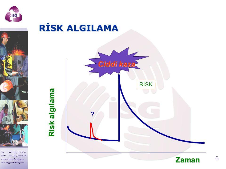 7 Tel: +90 (312) 215 50 21 Faks: +90 (312) 215 50 28 e-posta: isggm@csgb.gov.tr http://isggm.calisma.gov.tr MEVZUATIMIZDA RİSK YAKLAŞIMI  Sorumluluğu büyük ölçüde işverene vererek;  Tehlikelerin belirlenmesi  Tehlikelerin önlenmesi  Önlenmesi mümkün olmayanların değerlendirilmesi  Risklerin kontrol altına alınması