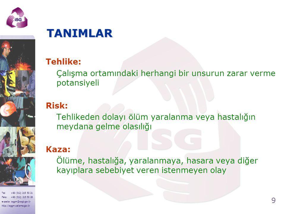 9 Tel: +90 (312) 215 50 21 Faks: +90 (312) 215 50 28 e-posta: isggm@csgb.gov.tr http://isggm.calisma.gov.tr TANIMLAR Tehlike: Çalışma ortamındaki herh