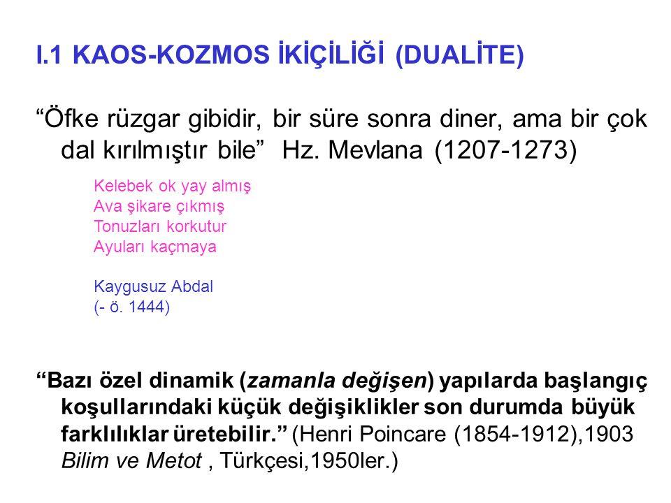 KAOS KURAMI; POINCARE, 1895 LORENZ, 1961 Kelebek Etkisi Platon'un İdea'sı.