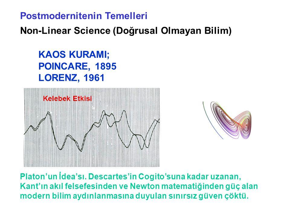 KAOS KURAMI; POINCARE, 1895 LORENZ, 1961 Kelebek Etkisi Platon'un İdea'sı. Descartes'in Cogito'suna kadar uzanan, Kant'ın akıl felsefesinden ve Newton