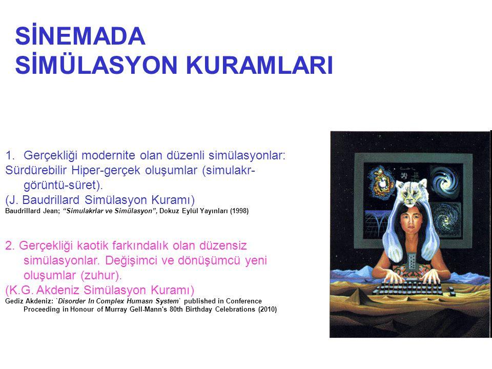 1.Gerçekliği modernite olan düzenli simülasyonlar: Sürdürebilir Hiper-gerçek oluşumlar (simulakr- görüntü-süret). (J. Baudrillard Simülasyon Kuramı) B