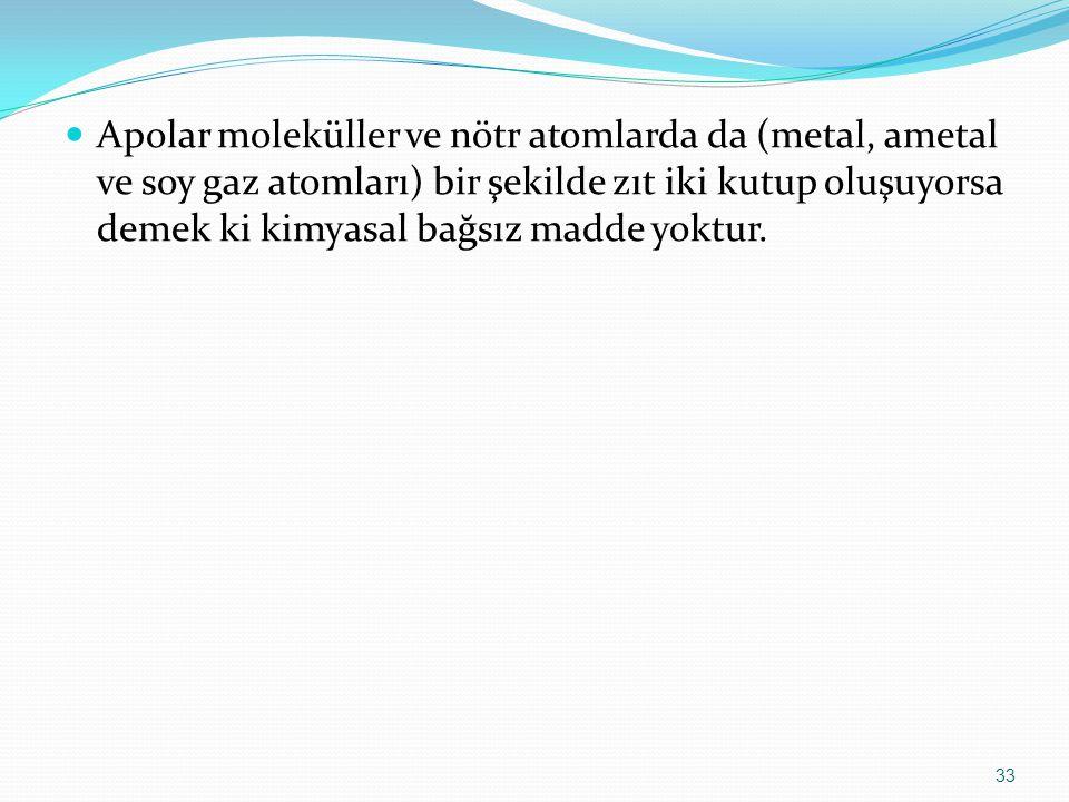 Apolar moleküller ve nötr atomlarda da (metal, ametal ve soy gaz atomları) bir şekilde zıt iki kutup oluşuyorsa demek ki kimyasal bağsız madde yoktur.