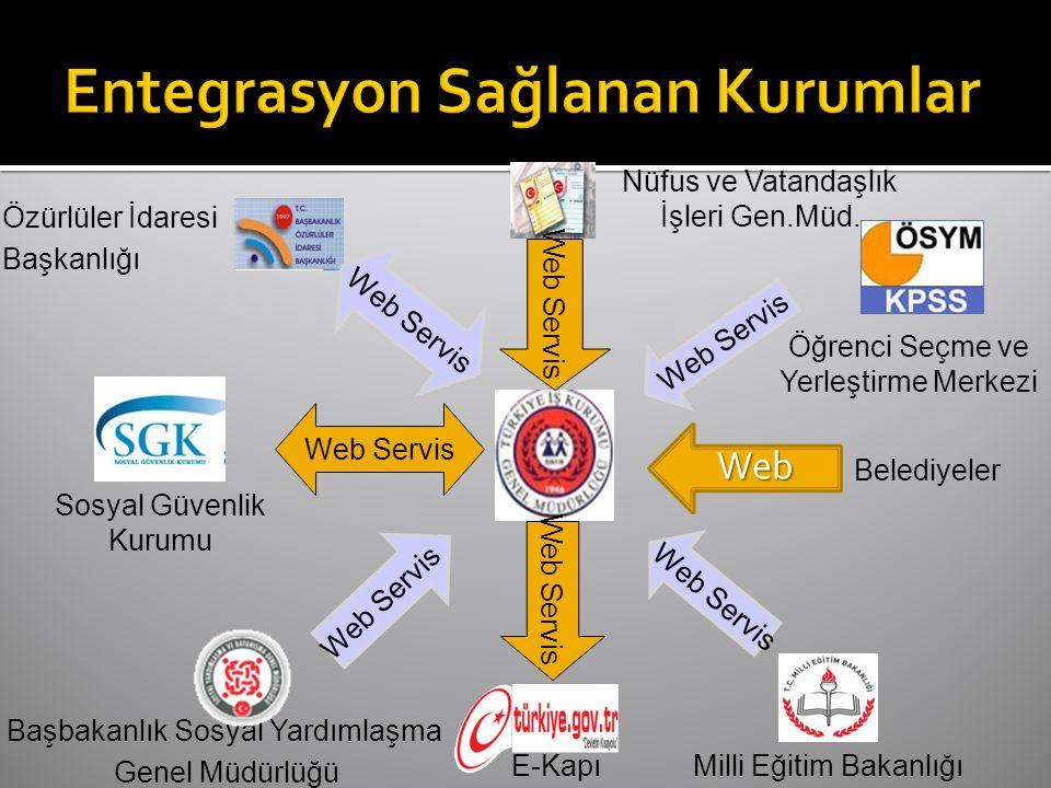 Web Servis Nüfus ve Vatandaşlık İşleri Gen.Müd.