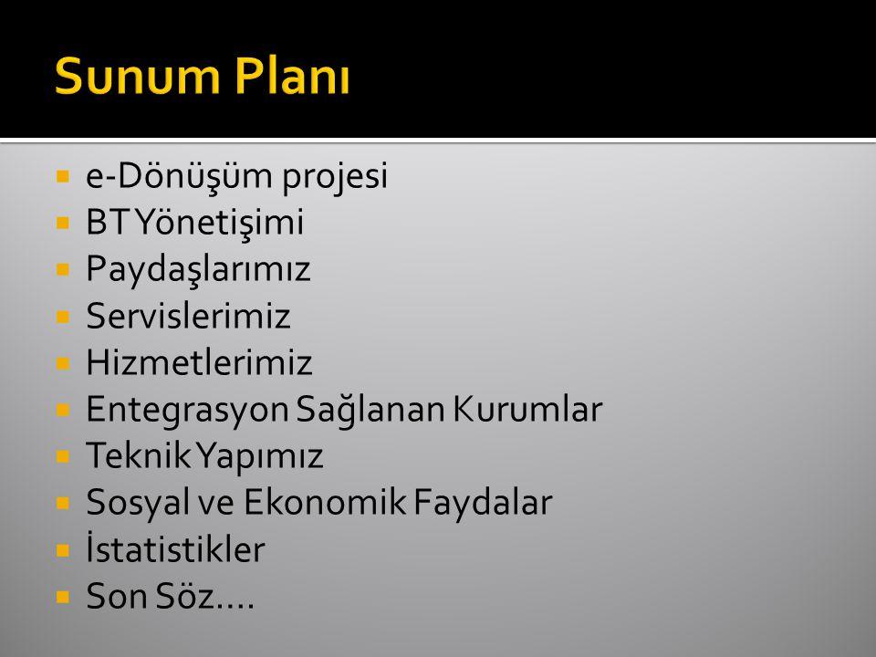  e-Dönüşüm projesi  BT Yönetişimi  Paydaşlarımız  Servislerimiz  Hizmetlerimiz  Entegrasyon Sağlanan Kurumlar  Teknik Yapımız  Sosyal ve Ekonomik Faydalar  İstatistikler  Son Söz….