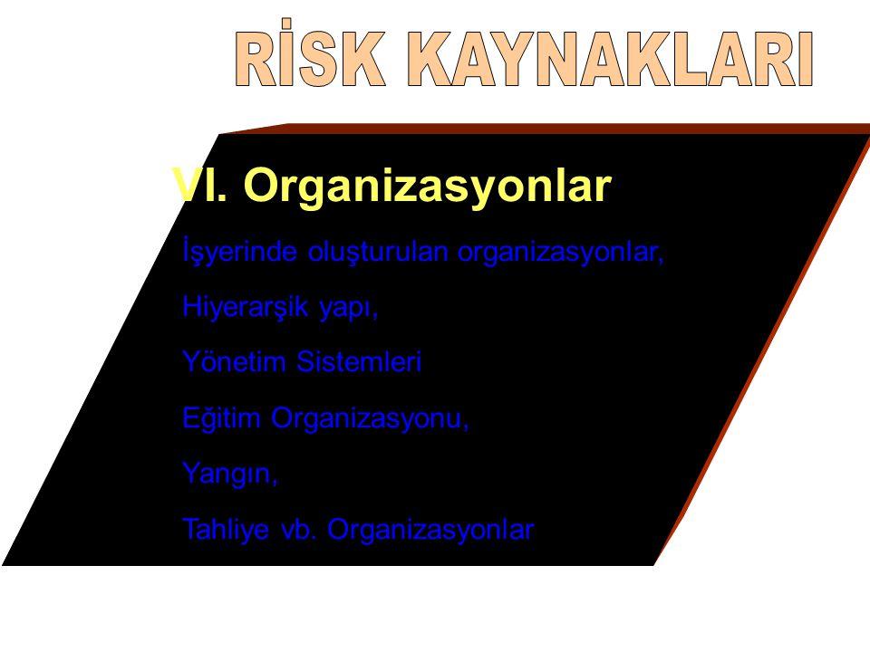 VI. Organizasyonlar İşyerinde oluşturulan organizasyonlar, Hiyerarşik yapı, Yönetim Sistemleri Eğitim Organizasyonu, Yangın, Tahliye vb. Organizasyonl