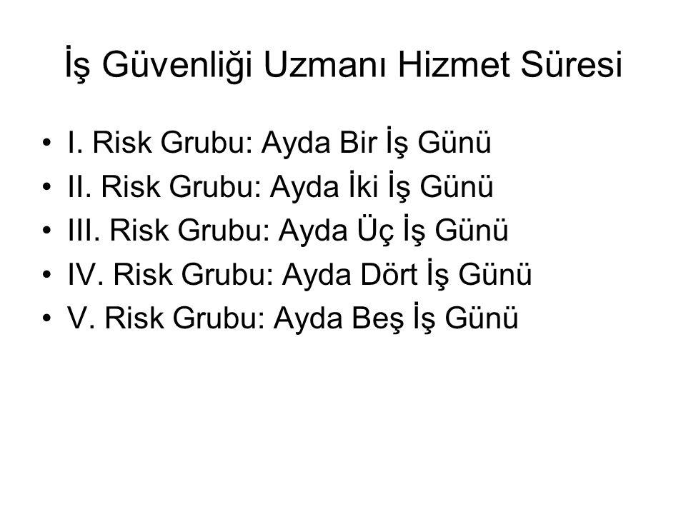 İş Güvenliği Uzmanı Hizmet Süresi I. Risk Grubu: Ayda Bir İş Günü II. Risk Grubu: Ayda İki İş Günü III. Risk Grubu: Ayda Üç İş Günü IV. Risk Grubu: Ay