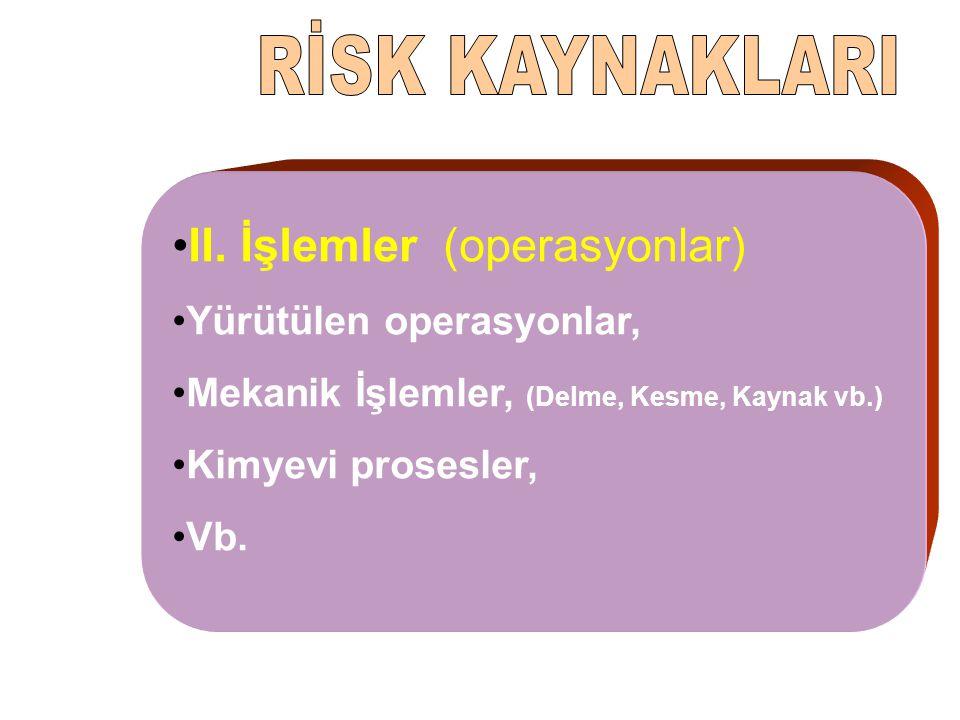 II. İşlemler (operasyonlar) Yürütülen operasyonlar, Mekanik İşlemler, (Delme, Kesme, Kaynak vb.) Kimyevi prosesler, Vb.