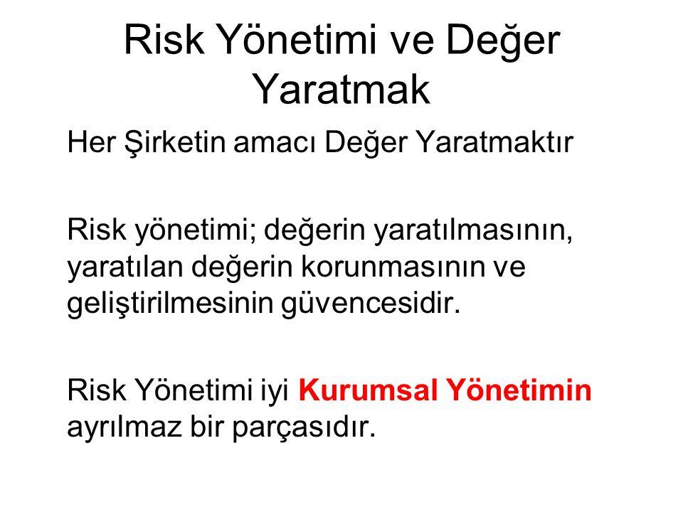 Risk Yönetimi ve Değer Yaratmak Her Şirketin amacı Değer Yaratmaktır Risk yönetimi; değerin yaratılmasının, yaratılan değerin korunmasının ve geliştir