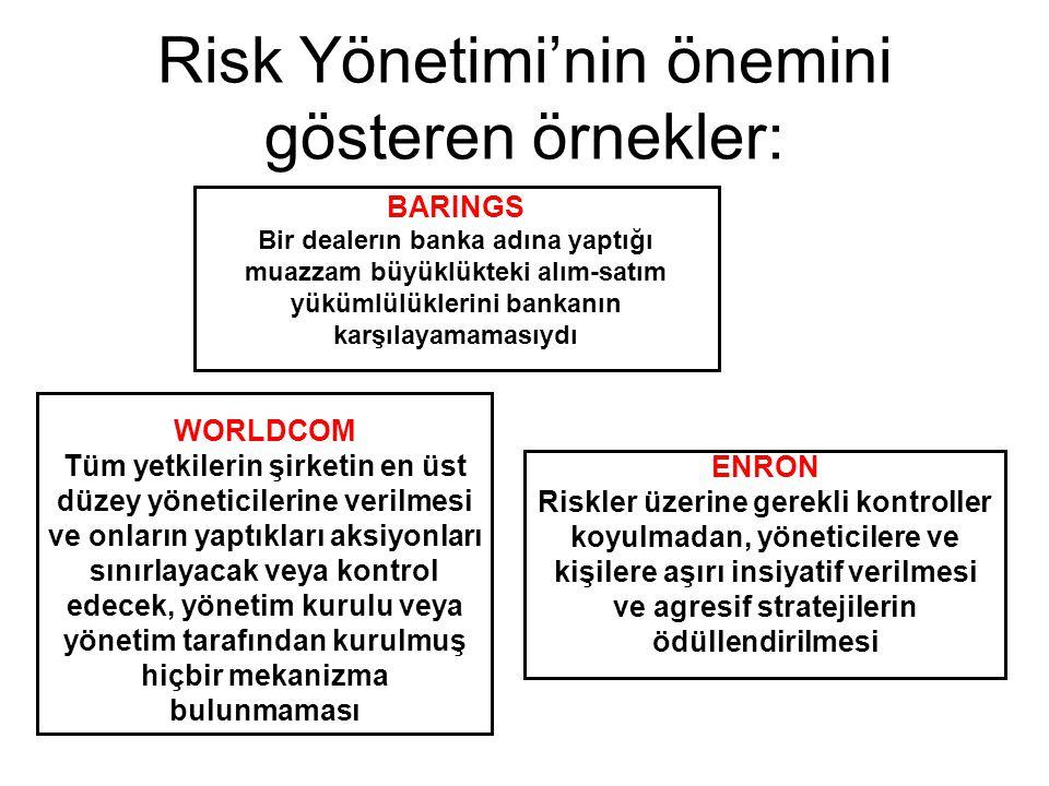 Risk Yönetimi'nin önemini gösteren örnekler: BARINGS Bir dealerın banka adına yaptığı muazzam büyüklükteki alım-satım yükümlülüklerini bankanın karşıl