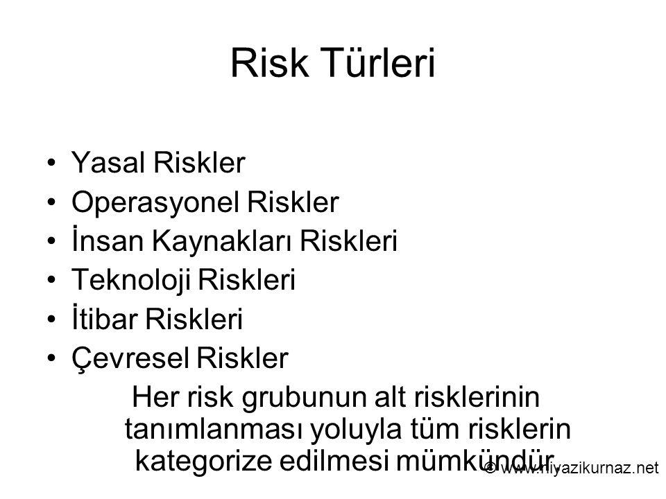 Risk Türleri Yasal Riskler Operasyonel Riskler İnsan Kaynakları Riskleri Teknoloji Riskleri İtibar Riskleri Çevresel Riskler Her risk grubunun alt ris