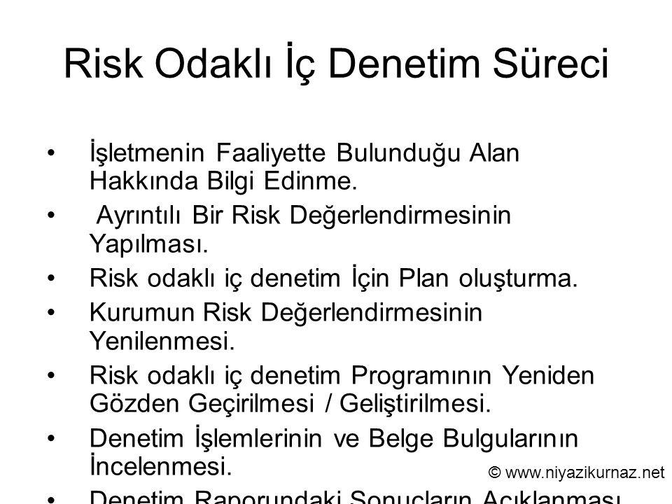 Risk Odaklı İç Denetim Süreci İşletmenin Faaliyette Bulunduğu Alan Hakkında Bilgi Edinme. Ayrıntılı Bir Risk Değerlendirmesinin Yapılması. Risk odaklı