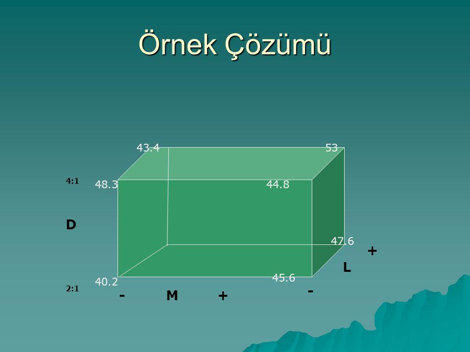Örnek Çözümü 4:1 D 2:1 L -M + 47.6 - + 48.3 43.453 40.2 45.6 44.8