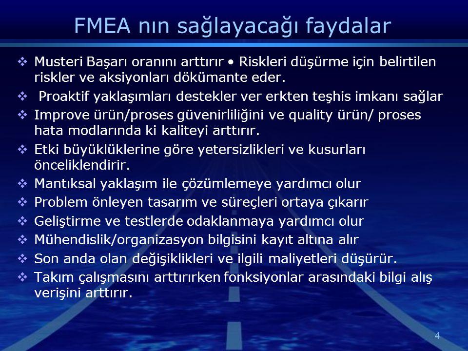 FMEA nın sağlayacağı faydalar  Musteri Başarı oranını arttırır Riskleri düşürme için belirtilen riskler ve aksiyonları dökümante eder.