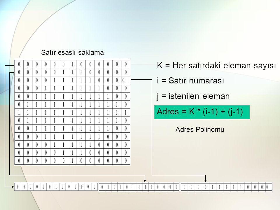 K = Her satırdaki eleman sayısı i = Satır numarası j = istenilen eleman Adres = K * (i-1) + (j-1) Adres Polinomu Satır esaslı saklama